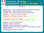 architecture des textes communautaires r ce n 853 200425