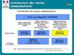 architecture des textes communautaires23