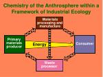 chemistry of the anthrosphere within a framework of industrial ecology