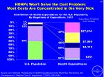 hdhps won t solve the cost problem most costs are concentrated in the very sick