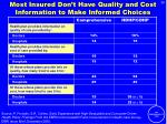 most insured don t have quality and cost information to make informed choices