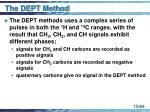 the dept method64