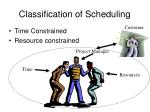 classification of scheduling