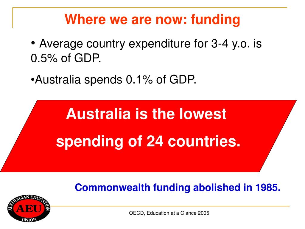 Where we are now: funding