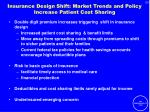 insurance design shift market trends and policy increase patient cost sharing