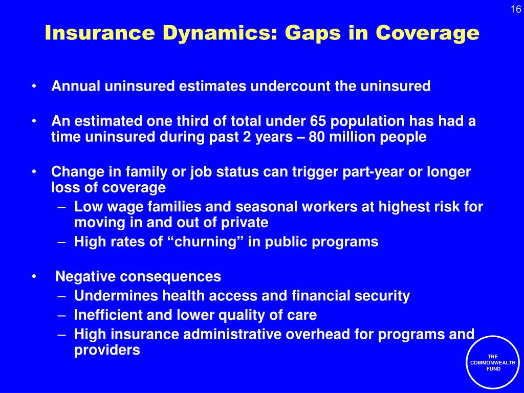 Insurance Dynamics: Gaps in Coverage