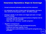 insurance dynamics gaps in coverage