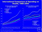international comparison of spending on health 1980 2004