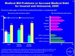 medical bill problems or accrued medical debt for insured and uninsured 2005