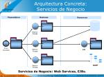 arquitectura concreta servicios de negocio