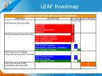 leaf roadmap