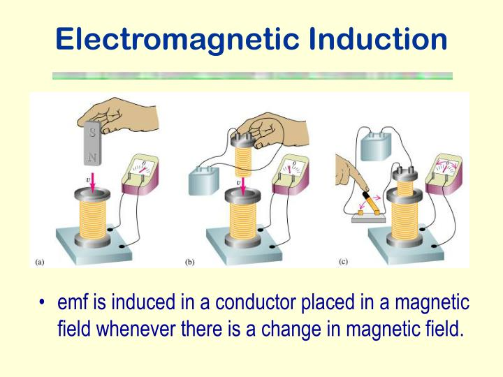 PPT - Electromagnetic Induction PowerPoint Presentation ...