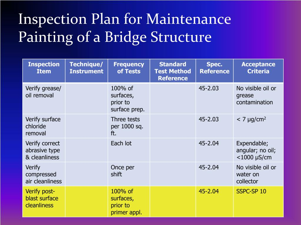 PPT - Preparing a Coating Inspection Plan PowerPoint
