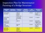 inspection plan for maintenance painting of a bridge structure26