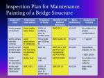 inspection plan for maintenance painting of a bridge structure32