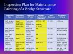inspection plan for maintenance painting of a bridge structure33