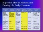 inspection plan for maintenance painting of a bridge structure34