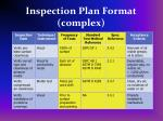 inspection plan format complex