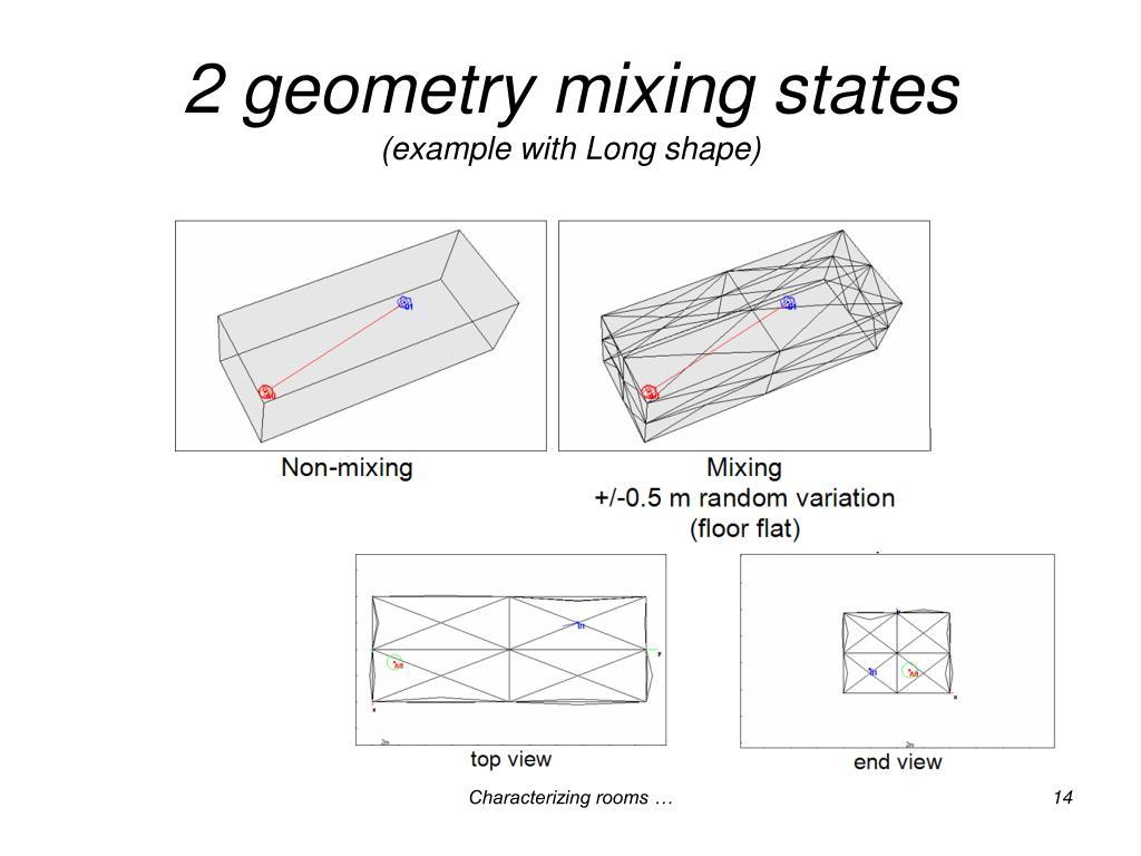 2 geometry mixing states