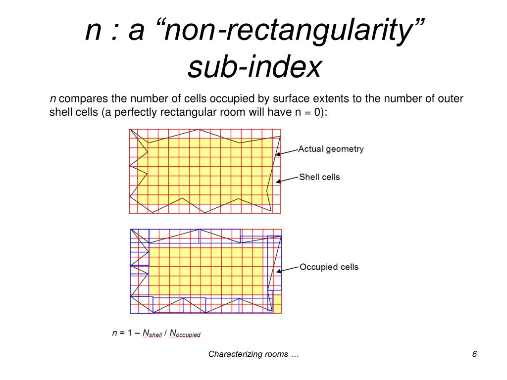 "n : a ""non-rectangularity"""
