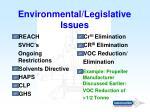environmental legislative issues