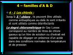 4 familles d a d25