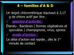 4 familles d a d26