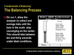 fundamentals of balancing the balancing process48