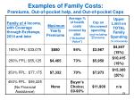 examples of family costs premiums out of pocket help and out of pocket caps