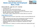 how reform will look for newly laid off dad self employed mom 3 kids