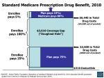 standard medicare prescription drug benefit 2010