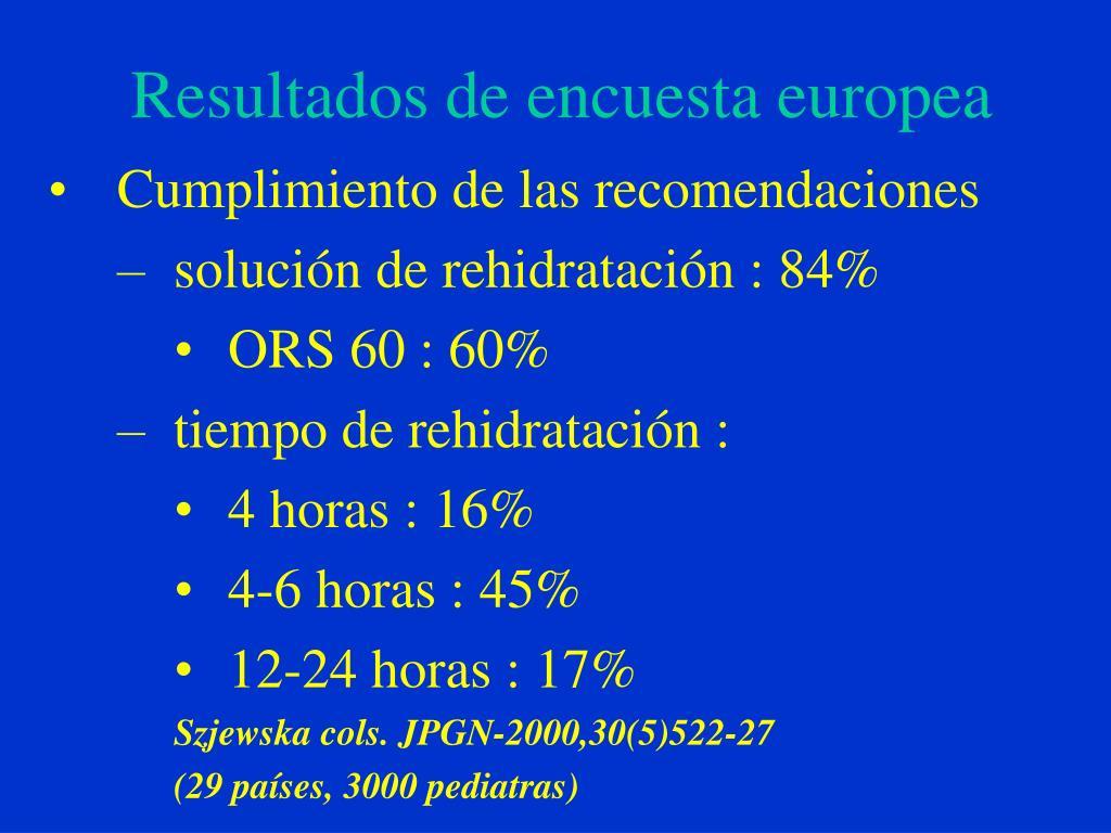 Resultados de encuesta europea