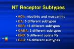 nt receptor subtypes