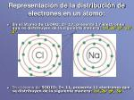 representaci n de la distribuci n de electrones en un tomo