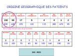 origine geographique des patients
