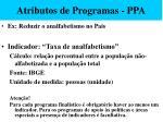 atributos de programas ppa55
