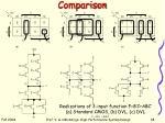 comparison38