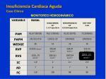 insuficiencia cardiaca aguda caso cl nico16