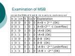 examination of msb