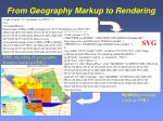 from geography markup to rendering