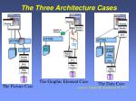 the three architecture cases