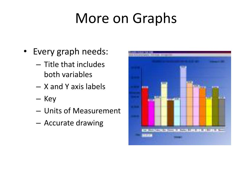 More on Graphs