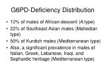 g6pd deficiency distribution19