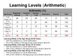learning levels arithmetic
