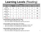 learning levels reading