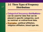 2 2 three types of frequency distributions