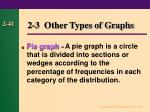 2 3 other types of graphs37