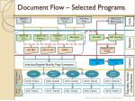 document flow selected programs