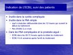 indication de l ecbu suivi des patients