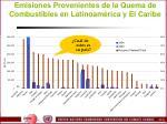 emisiones provenientes de la quema de combustibles en latinoam rica y el caribe